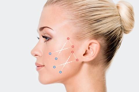 Chirurgie esthétique du visage maroc