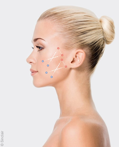 Chirurgie esthétique visage maroc